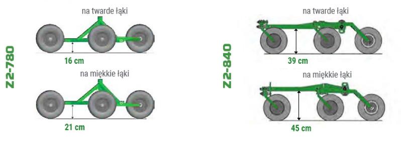 Tandemowy Układ Jezdny B